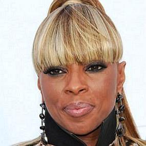Mary J. Blige worth