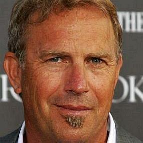 Kevin Costner worth