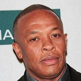 Dr. Dre worth