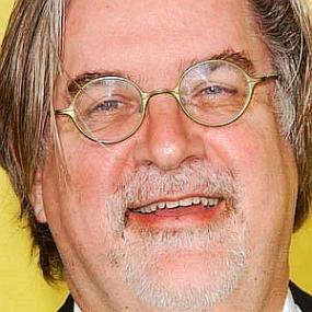 Matt Groening worth