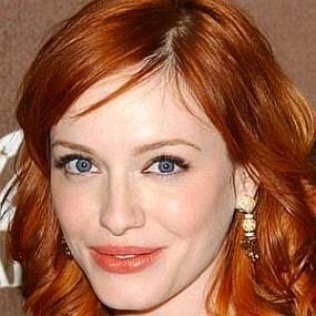 Christina Hendricks worth