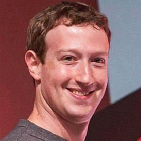 Mark Zuckerberg worth
